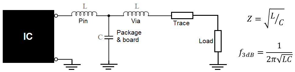 BGA escape routing and controlled impedance