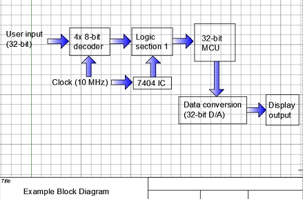 Example block diagram for creating a circuit schematic.