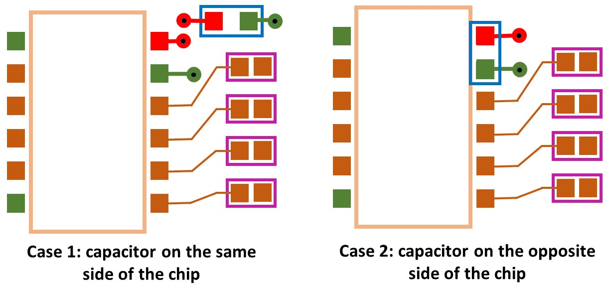 Bypass capacitor placement to eliminate ground bounce