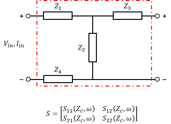 Equivalent impedance and input impedance