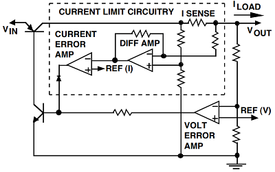 Constant current limiter in a DC-DC converter topologies