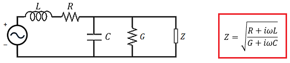 RLCG(f) model for transmission line dispersion, impedance, and losses