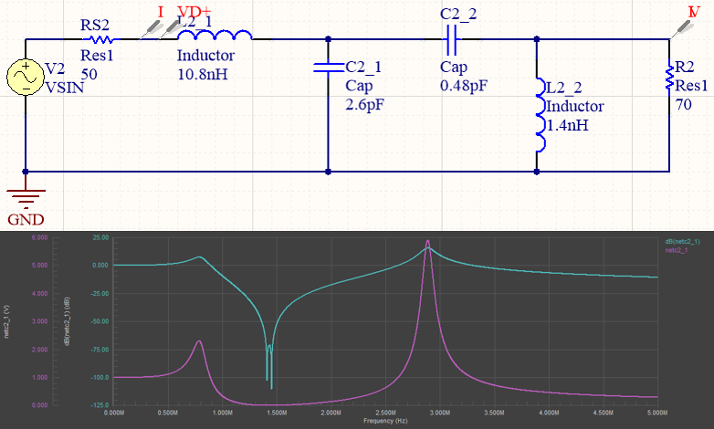 EMI filter circuit design with bandpass and bandstop functions