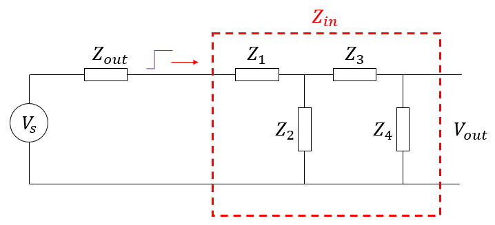 What is input impedance for an electrical network with general impedances