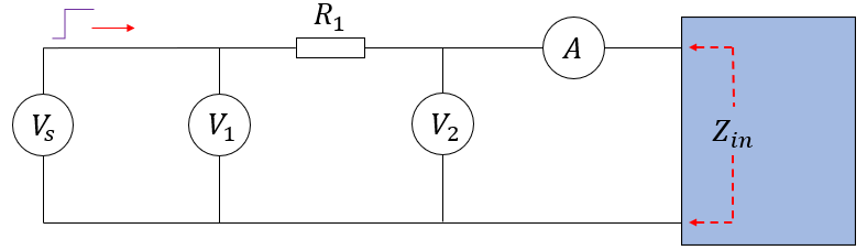 Measuring what is input impedance for an electrical network