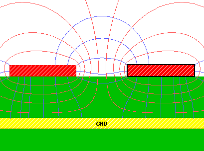 Electromagnetic field distribution in a low-Dk PCB material