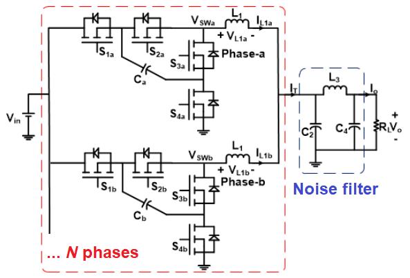 multiphase buck converter design