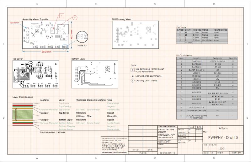 PCB documentation