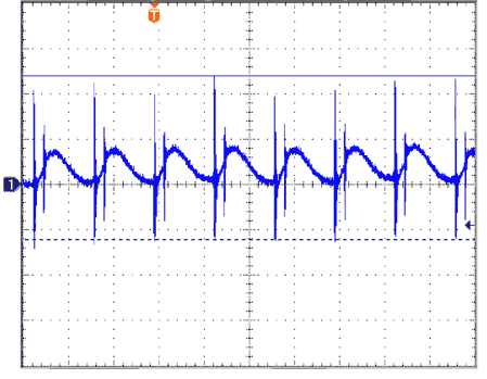 PDN impedance and ripple voltage relationship