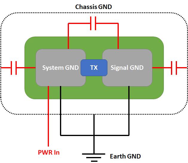Power supply ground diagram