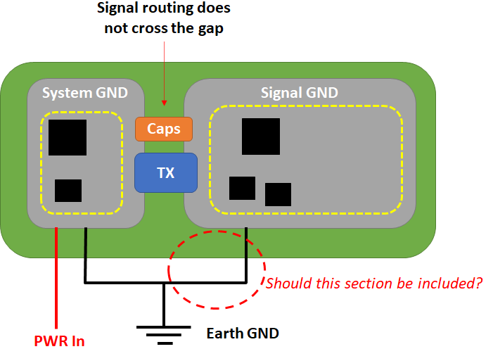 Power supply ground routing