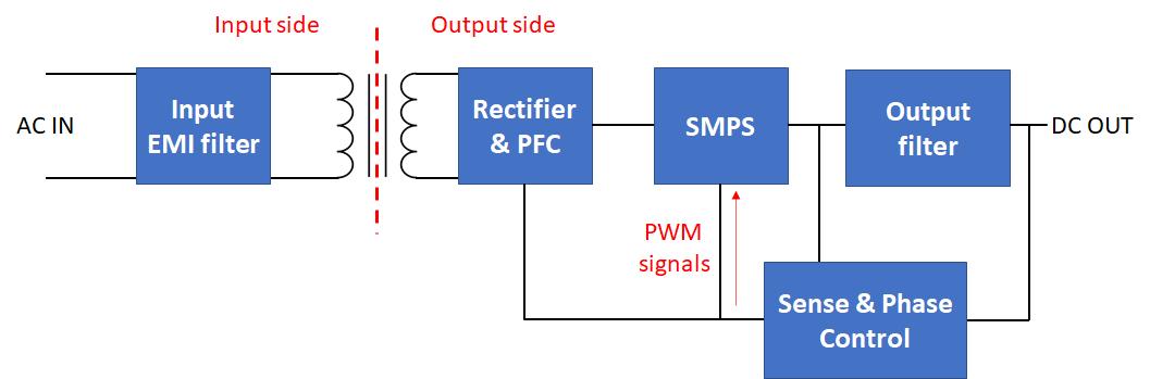 RF power supply boost converter waveform