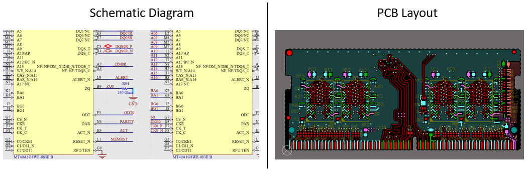 Schematic vs layout for a DDR3 memory stick