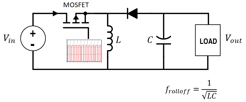 Buck-boost switching power supply design