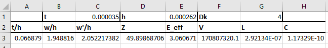 Optimized PCB trace width results