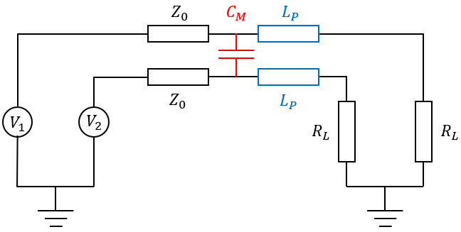 Circuit theory model for types of crosstalk