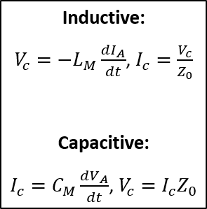 Equations for types of crosstalk